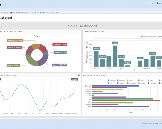 End User Driven dashboards